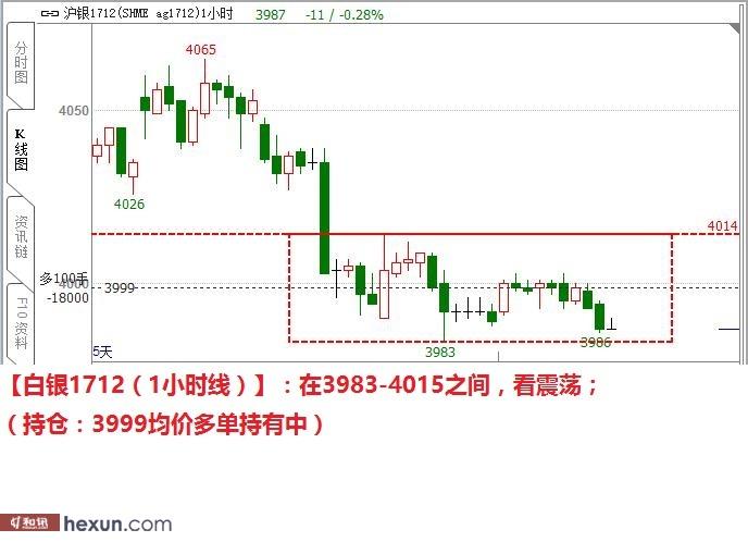 罗家鑫:9月14日期货交易策略