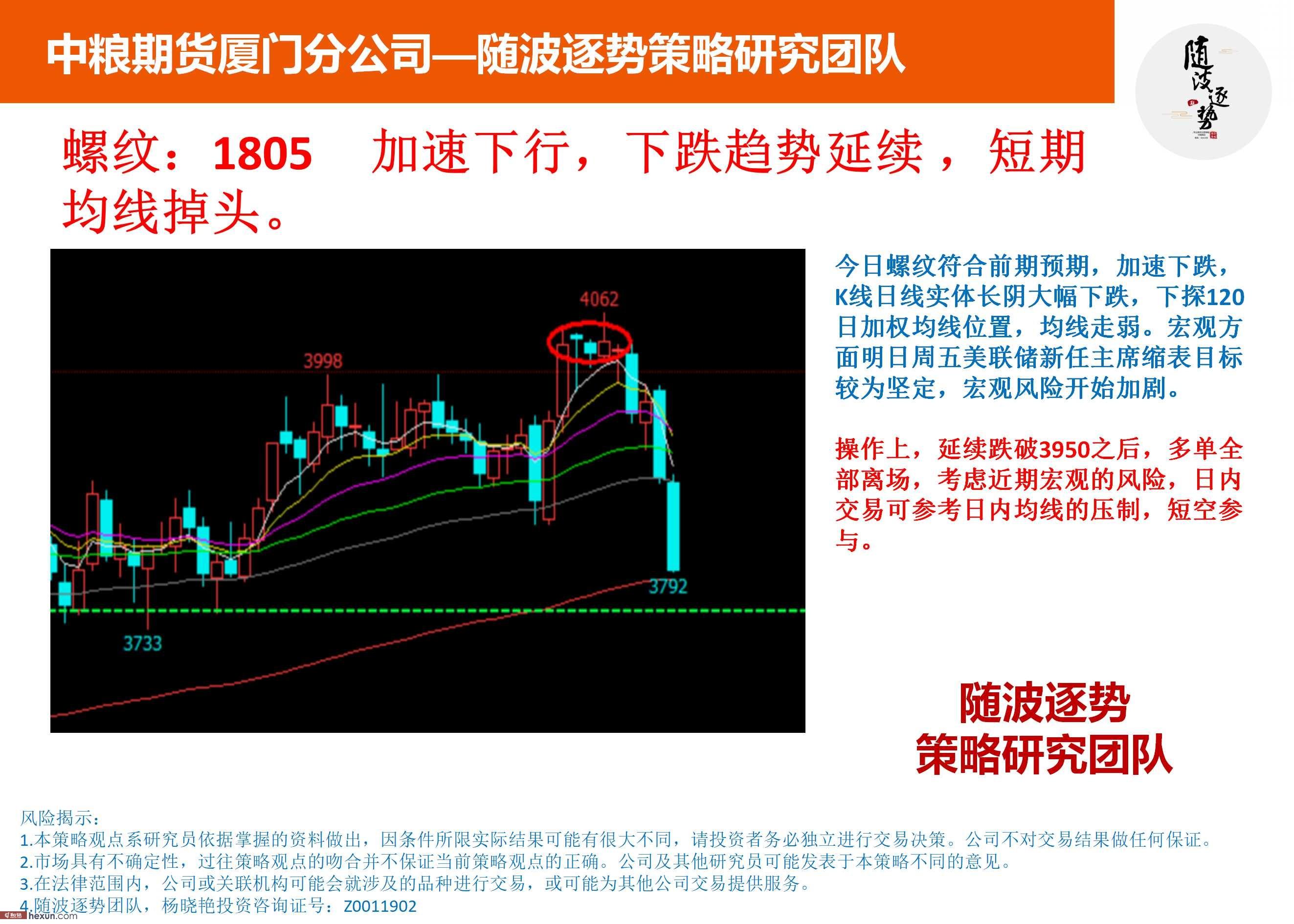 随波逐势:3月9日期货交易策略