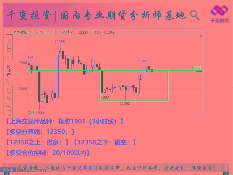 千变交易团队:9月17日期货交易策略