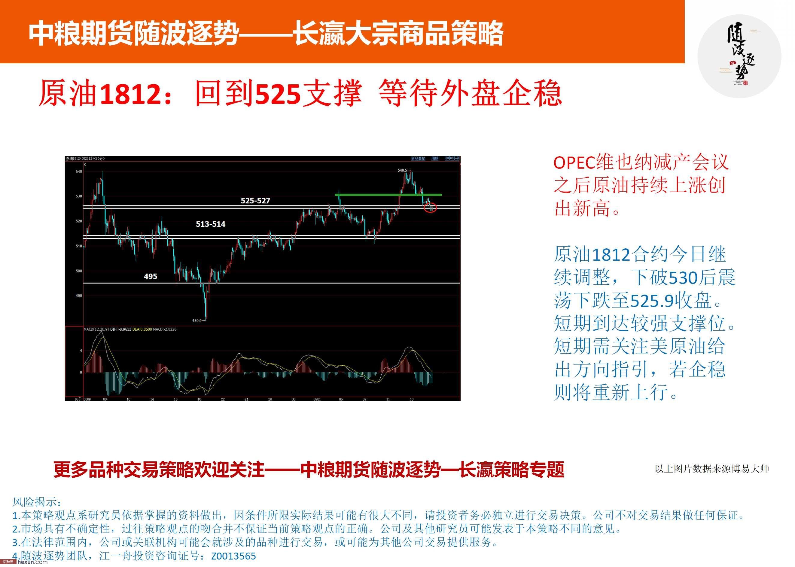 随波逐势:9月17日期货交易策略