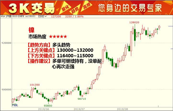 3K交易:8月30日白银急速爬升行情分析